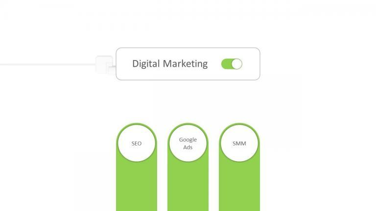 How to reach more customers via Digital Marketing